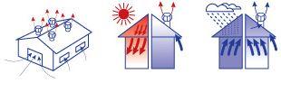 Ventilační turbíny LOMANCO s nastavitelným kloubem - efektivní způsob odvětrávání střešního pláště