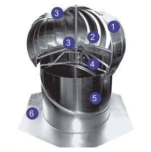 Konstrukce turbín LOMANCO BIB 12 k odvětrávání střešního pláště